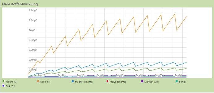 3ml Mikro spezial Flowgrow.jpg